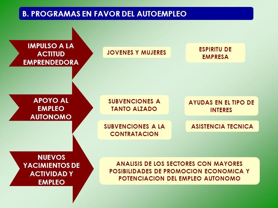 B. PROGRAMAS EN FAVOR DEL AUTOEMPLEO