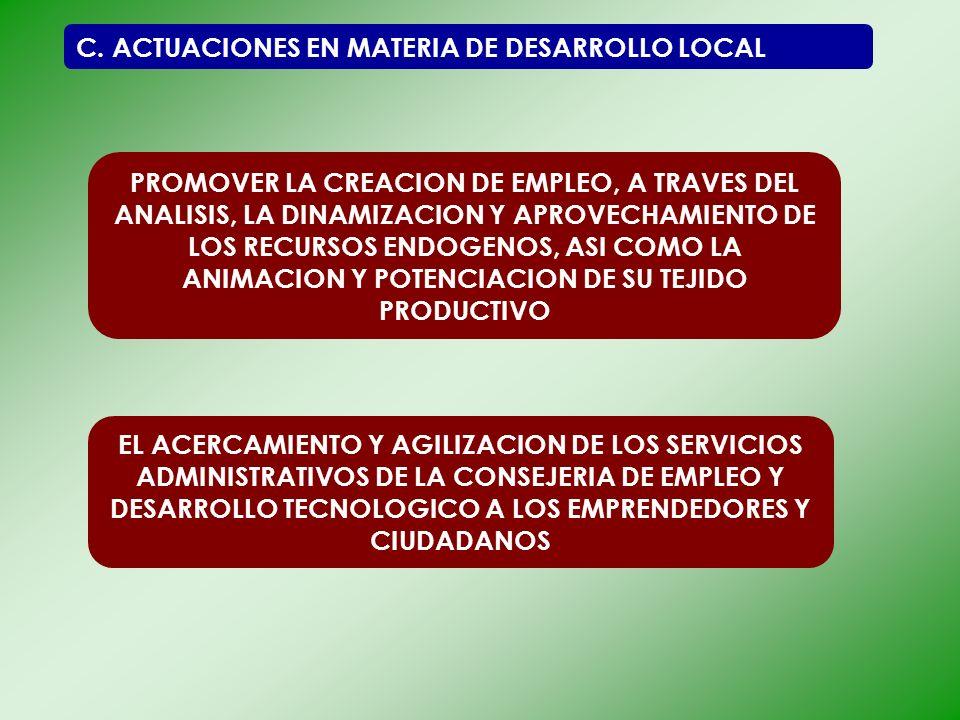 C. ACTUACIONES EN MATERIA DE DESARROLLO LOCAL