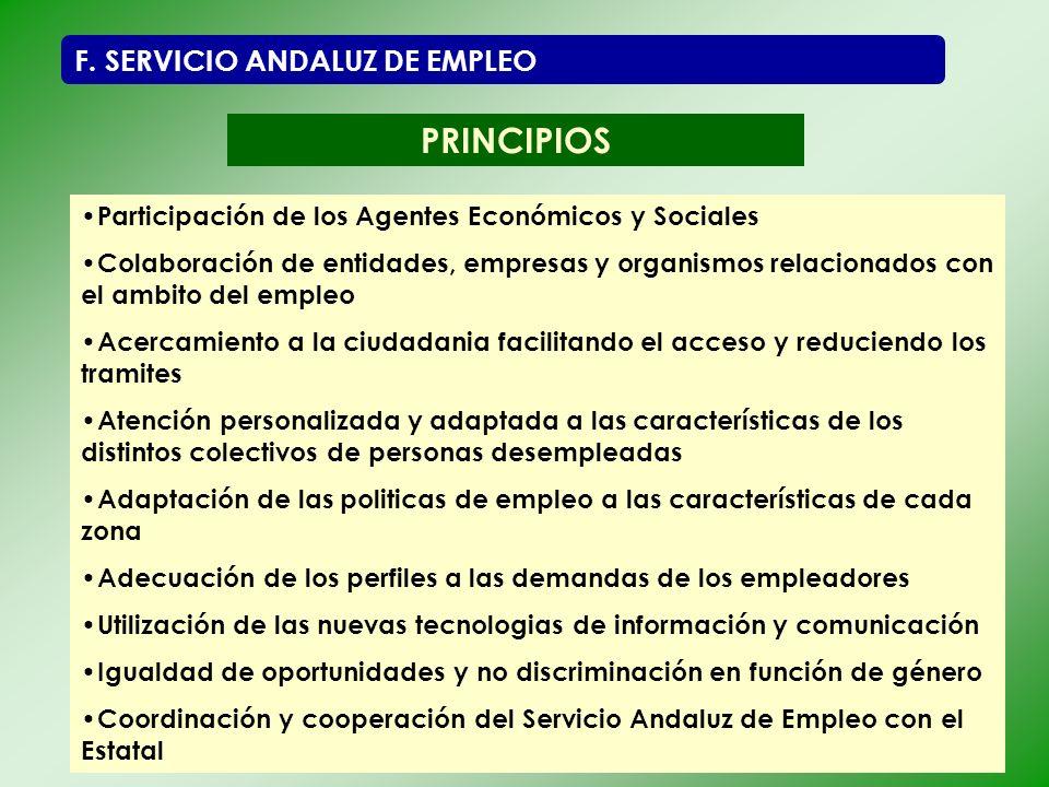 PRINCIPIOS F. SERVICIO ANDALUZ DE EMPLEO