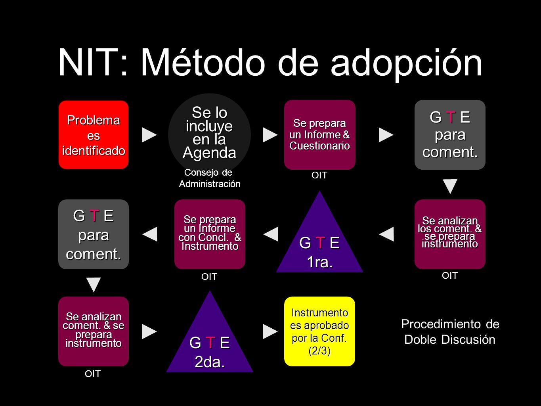 NIT: Método de adopción