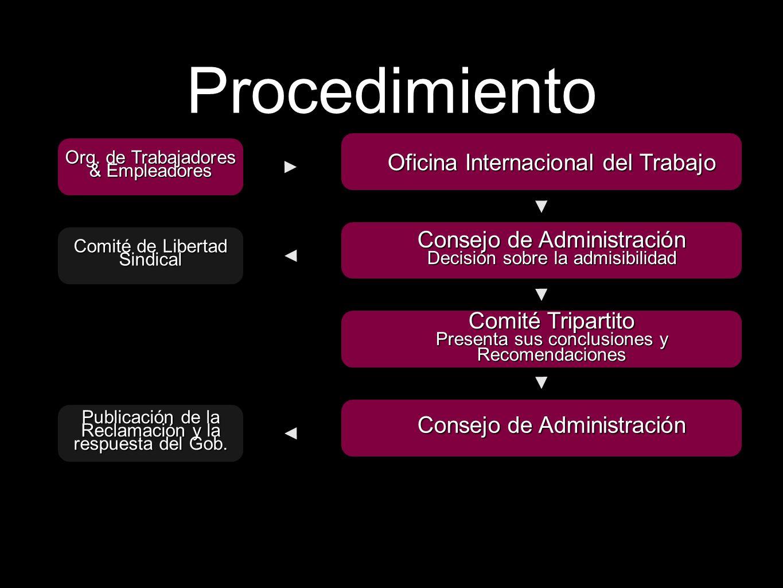 Procedimiento Oficina Internacional del Trabajo