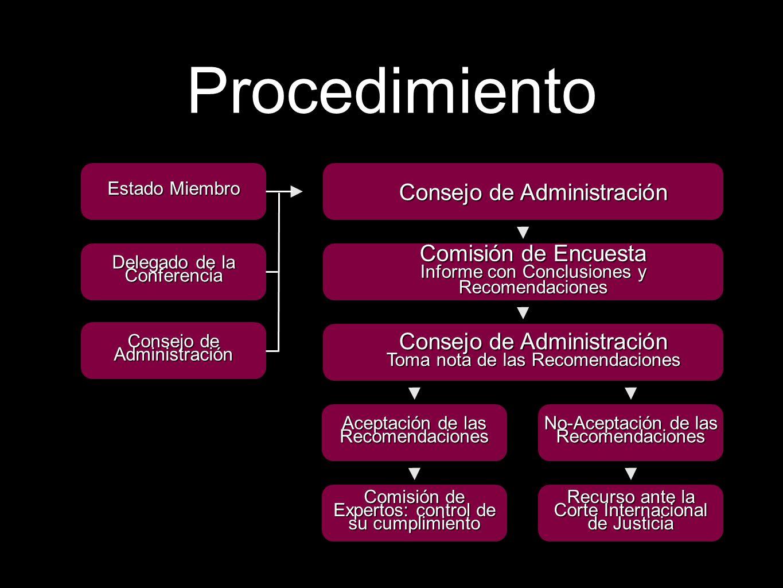 Procedimiento Consejo de Administración Comisión de Encuesta