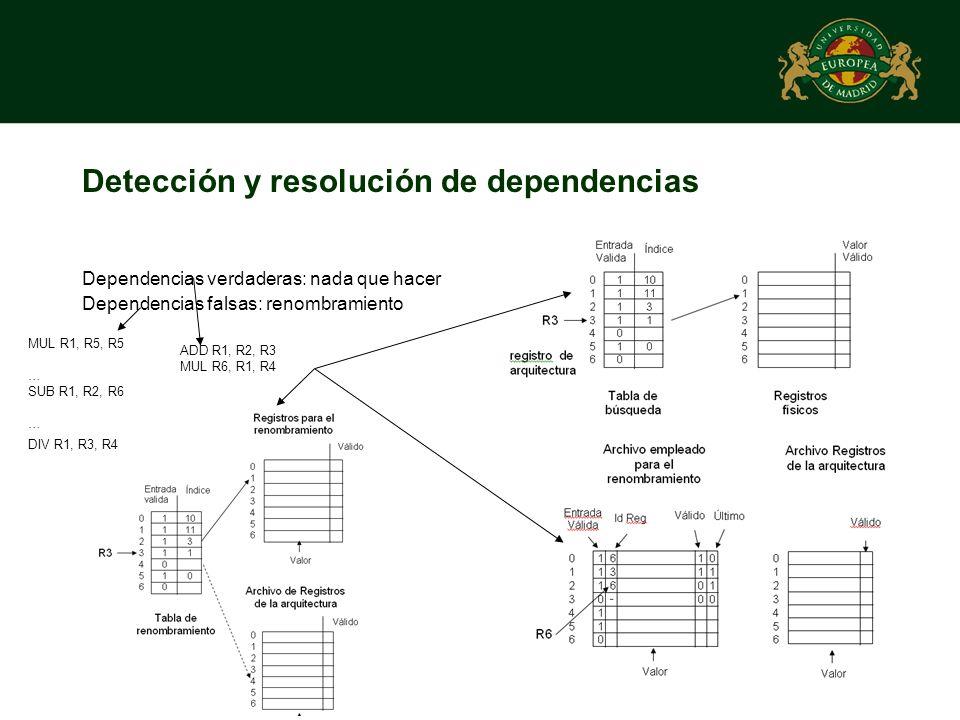 Detección y resolución de dependencias