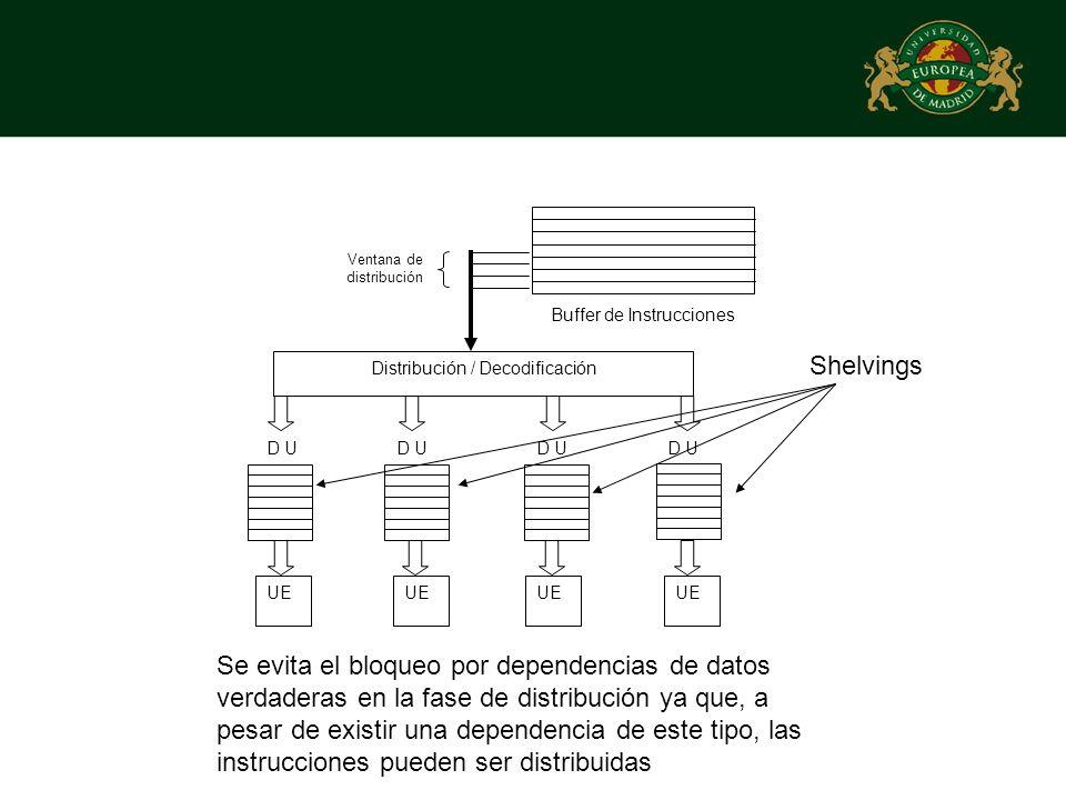 UE Buffer de Instrucciones. Distribución / Decodificación. Ventana de distribución. D U. Shelvings.