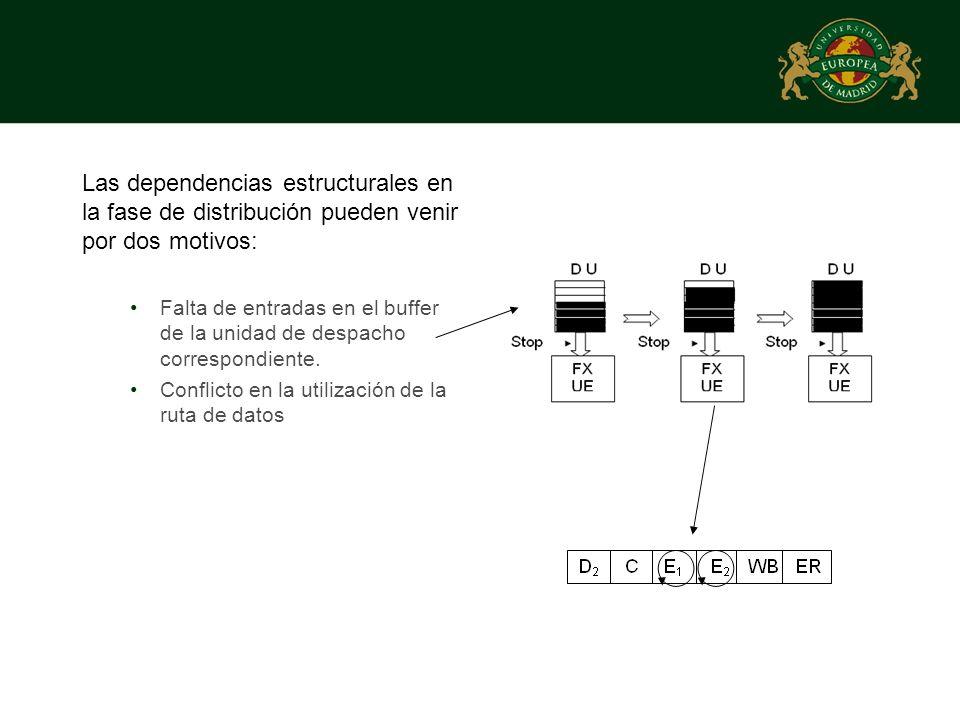 Las dependencias estructurales en la fase de distribución pueden venir por dos motivos: