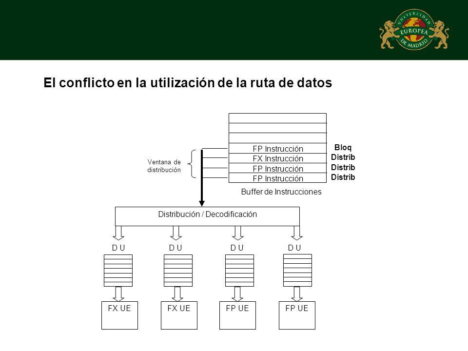 El conflicto en la utilización de la ruta de datos
