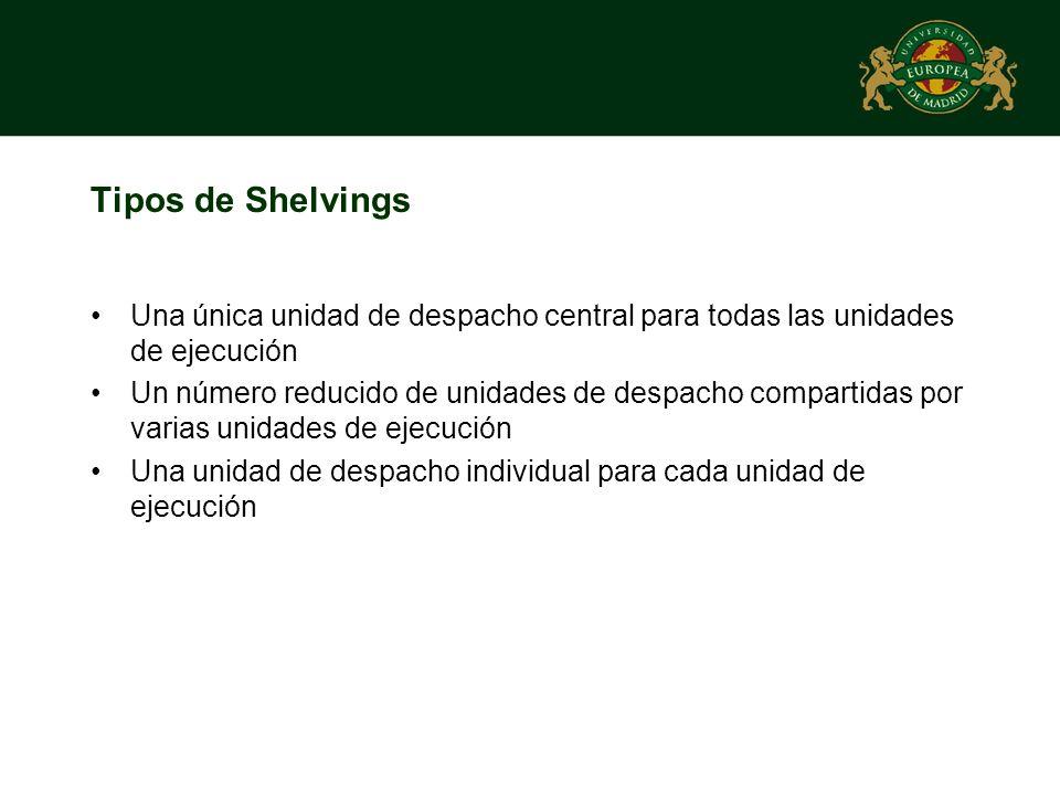 Tipos de Shelvings Una única unidad de despacho central para todas las unidades de ejecución.