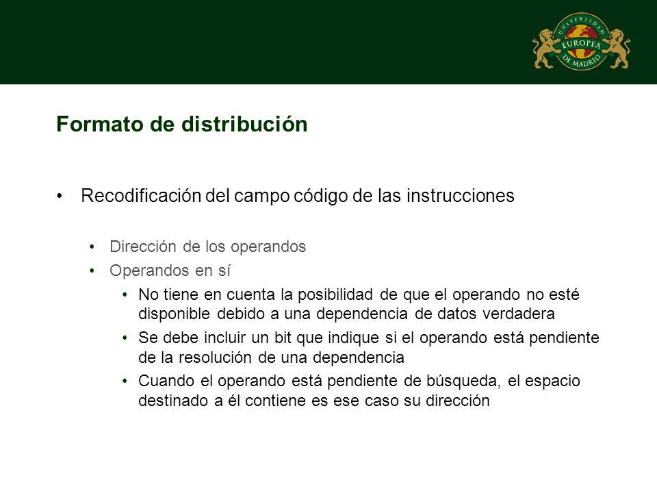 Formato de distribución