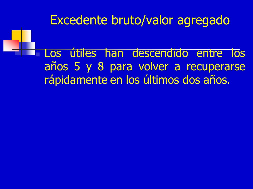 Excedente bruto/valor agregado