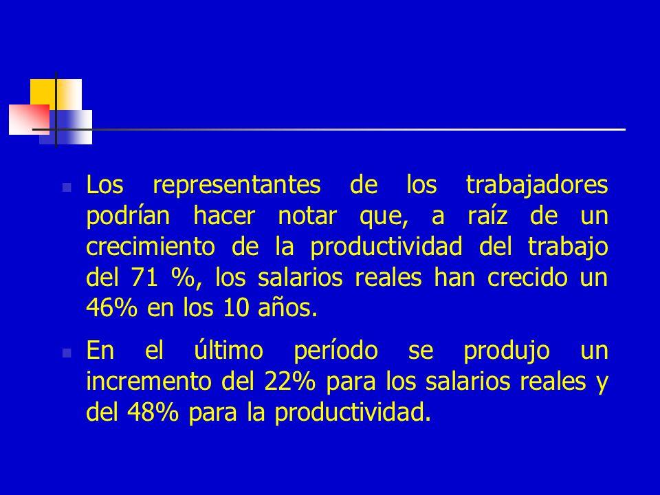 Los representantes de los trabajadores podrían hacer notar que, a raíz de un crecimiento de la productividad del trabajo del 71 %, los salarios reales han crecido un 46% en los 10 años.