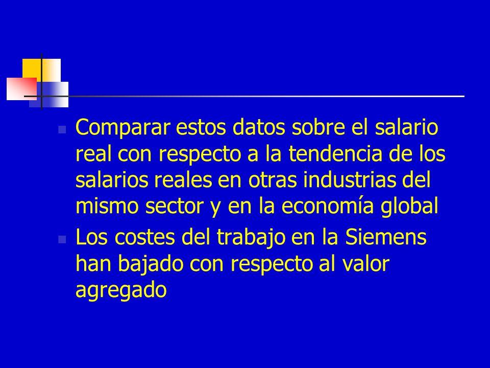 Comparar estos datos sobre el salario real con respecto a la tendencia de los salarios reales en otras industrias del mismo sector y en la economía global