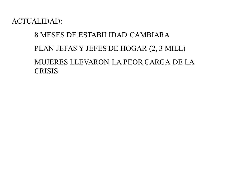 ACTUALIDAD: 8 MESES DE ESTABILIDAD CAMBIARA.
