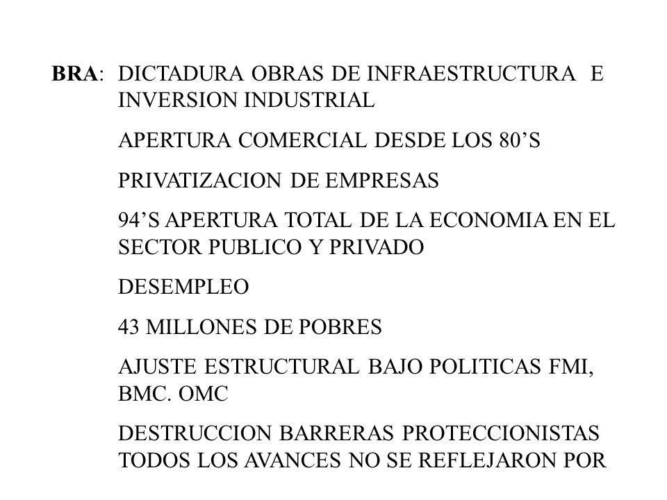 BRA: DICTADURA OBRAS DE INFRAESTRUCTURA E INVERSION INDUSTRIAL