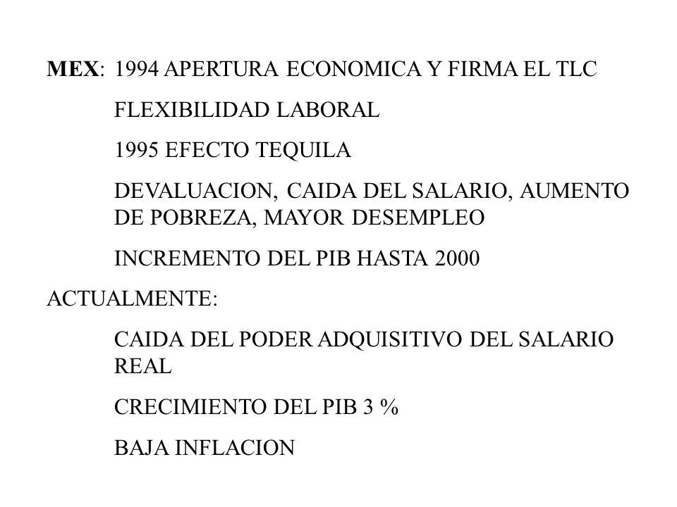 MEX: 1994 APERTURA ECONOMICA Y FIRMA EL TLC