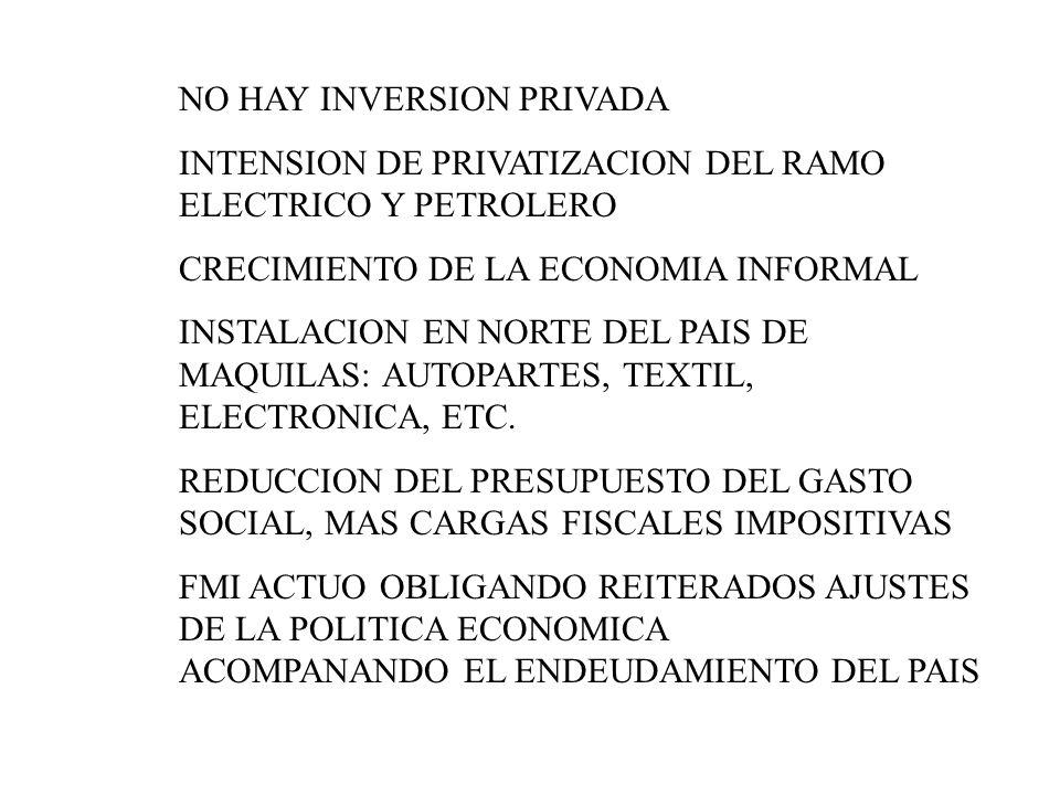 NO HAY INVERSION PRIVADA