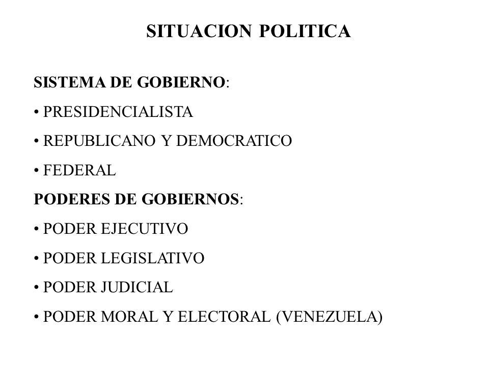SITUACION POLITICA SISTEMA DE GOBIERNO: PRESIDENCIALISTA