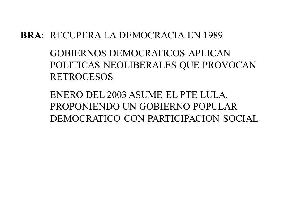 BRA: RECUPERA LA DEMOCRACIA EN 1989