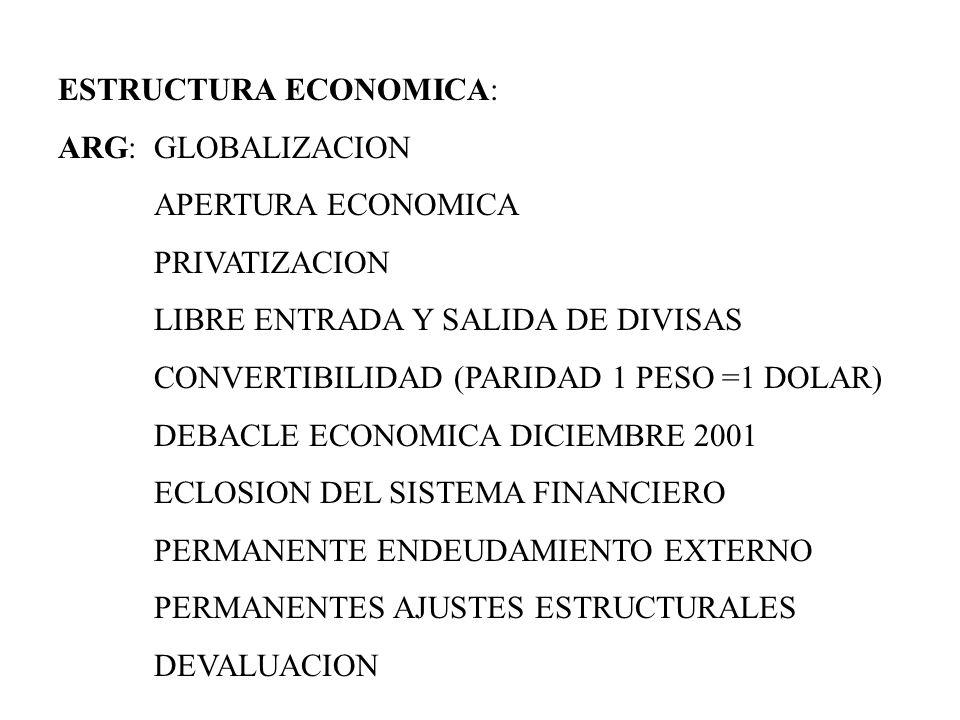 ESTRUCTURA ECONOMICA: