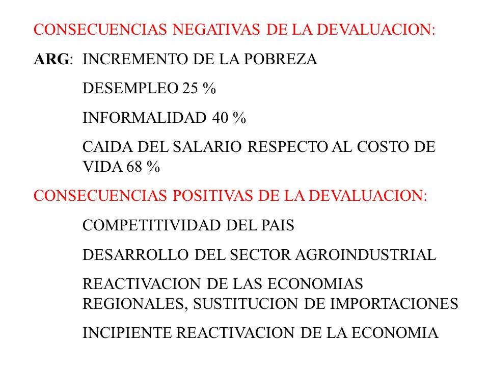 CONSECUENCIAS NEGATIVAS DE LA DEVALUACION: