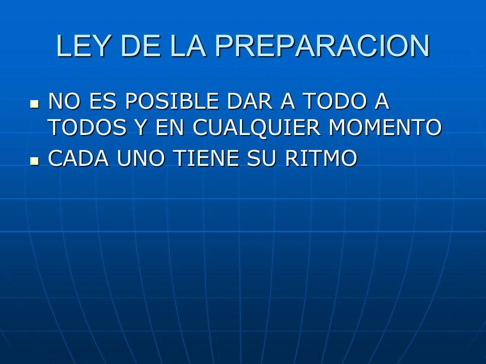 LEY DE LA PREPARACION NO ES POSIBLE DAR A TODO A TODOS Y EN CUALQUIER MOMENTO.