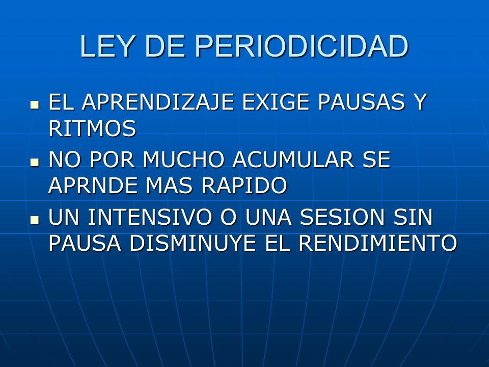 LEY DE PERIODICIDAD EL APRENDIZAJE EXIGE PAUSAS Y RITMOS