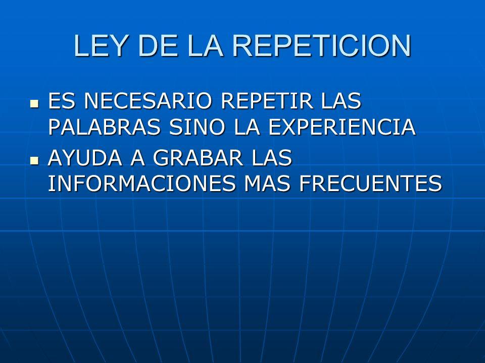LEY DE LA REPETICIONES NECESARIO REPETIR LAS PALABRAS SINO LA EXPERIENCIA.