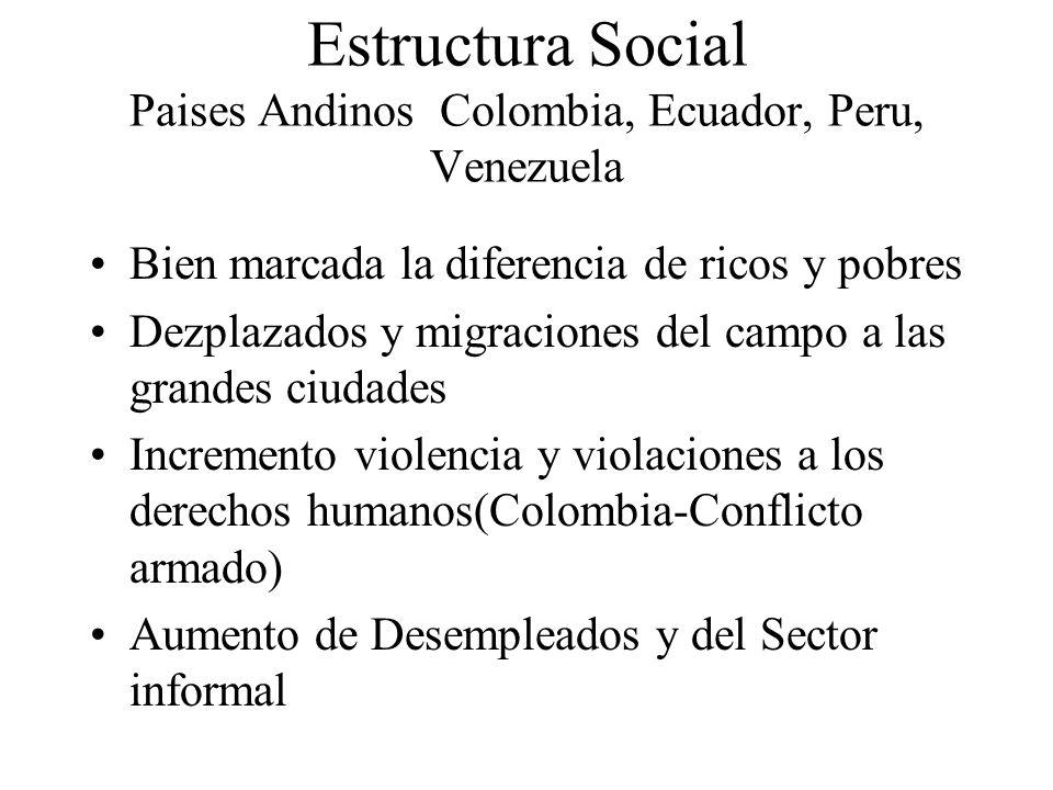 Estructura Social Paises Andinos Colombia, Ecuador, Peru, Venezuela