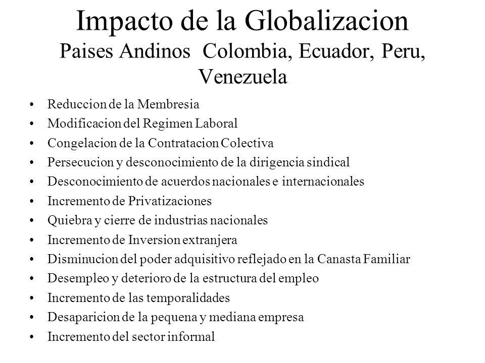 Impacto de la Globalizacion Paises Andinos Colombia, Ecuador, Peru, Venezuela