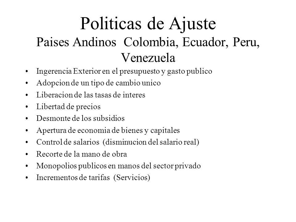 Politicas de Ajuste Paises Andinos Colombia, Ecuador, Peru, Venezuela