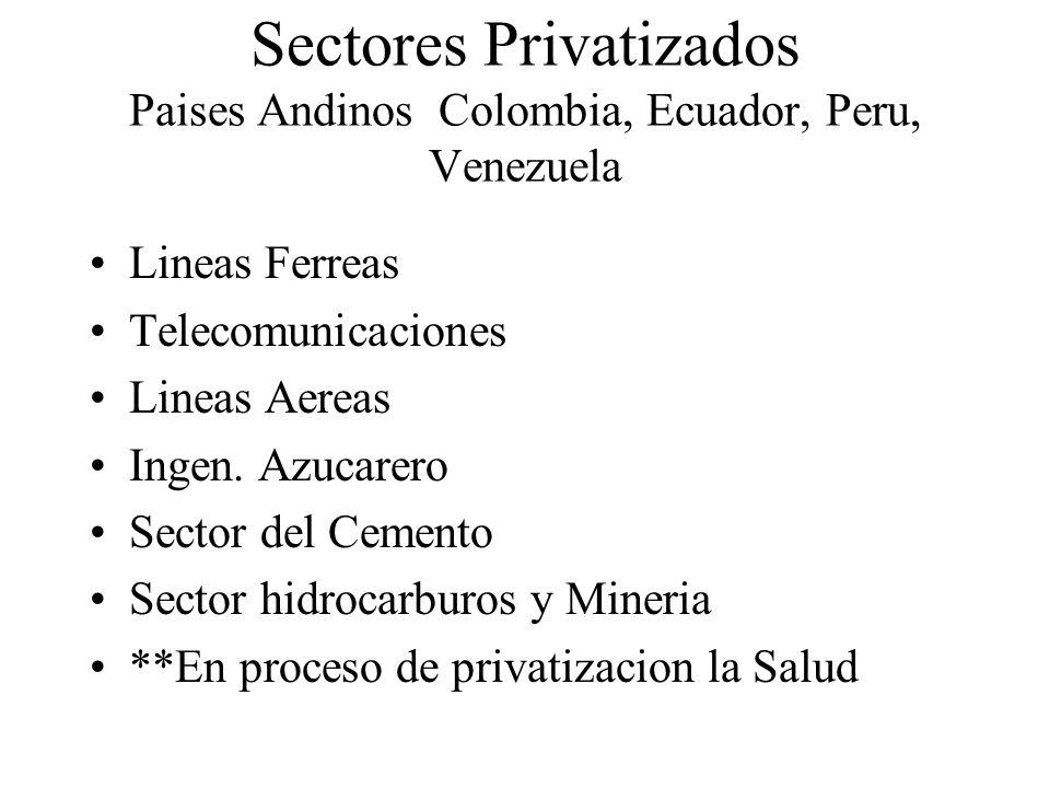 Sectores Privatizados Paises Andinos Colombia, Ecuador, Peru, Venezuela
