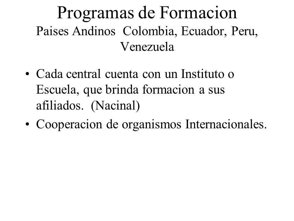 Programas de Formacion Paises Andinos Colombia, Ecuador, Peru, Venezuela