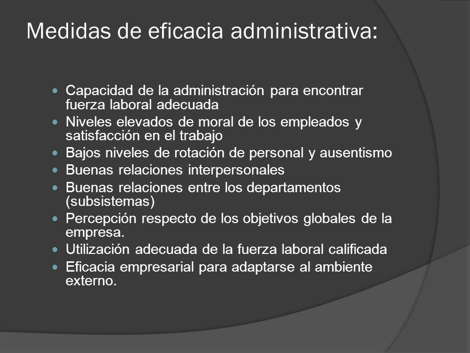 Medidas de eficacia administrativa: