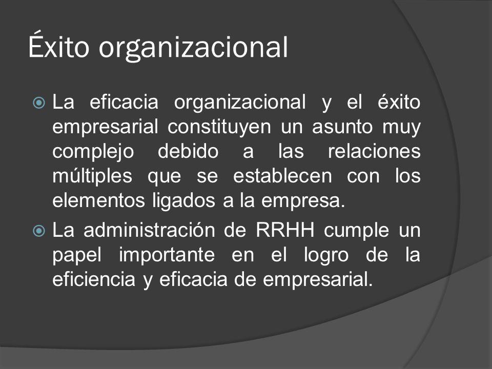 Éxito organizacional