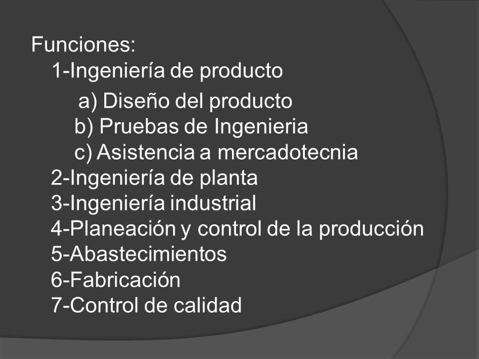 Funciones: 1-Ingeniería de producto