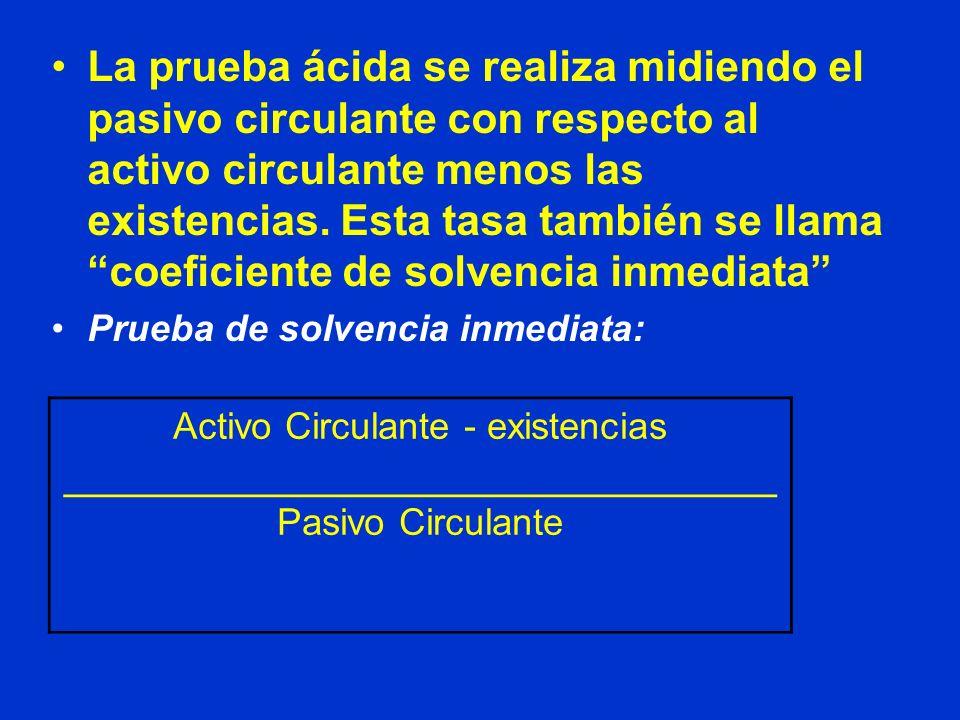 Activo Circulante - existencias ______________________________