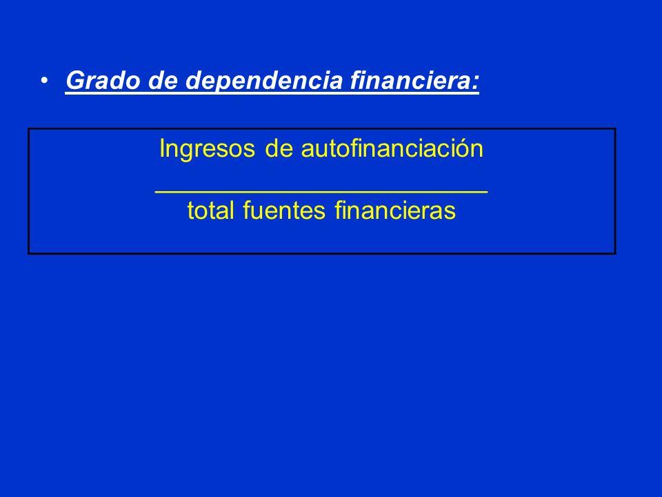 Grado de dependencia financiera: