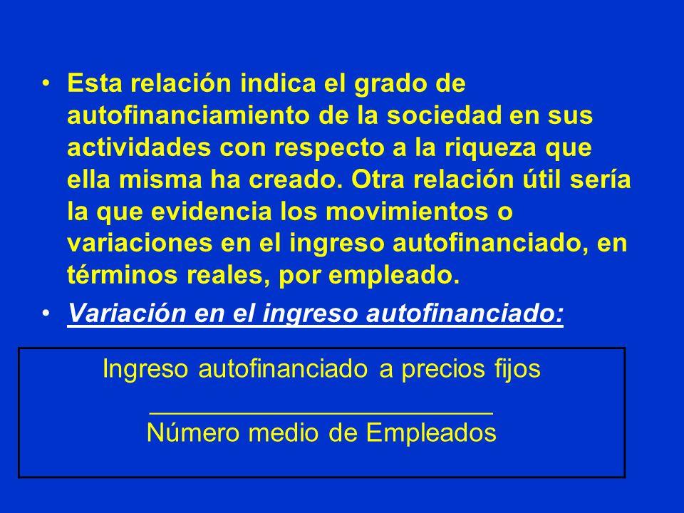 Variación en el ingreso autofinanciado: