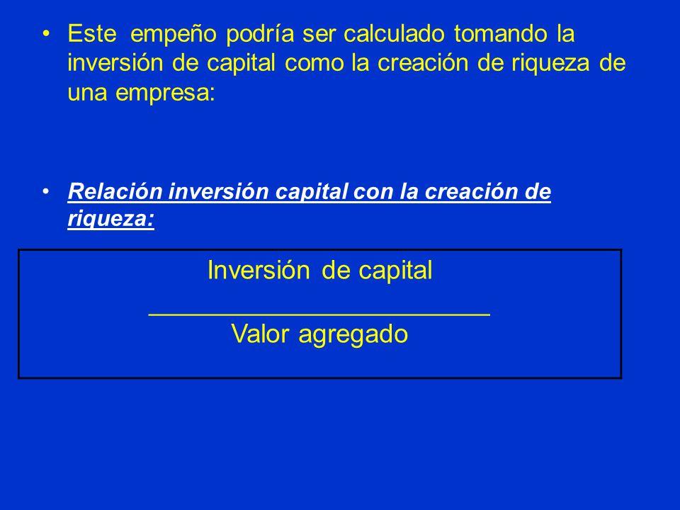 Inversión de capital _______________________