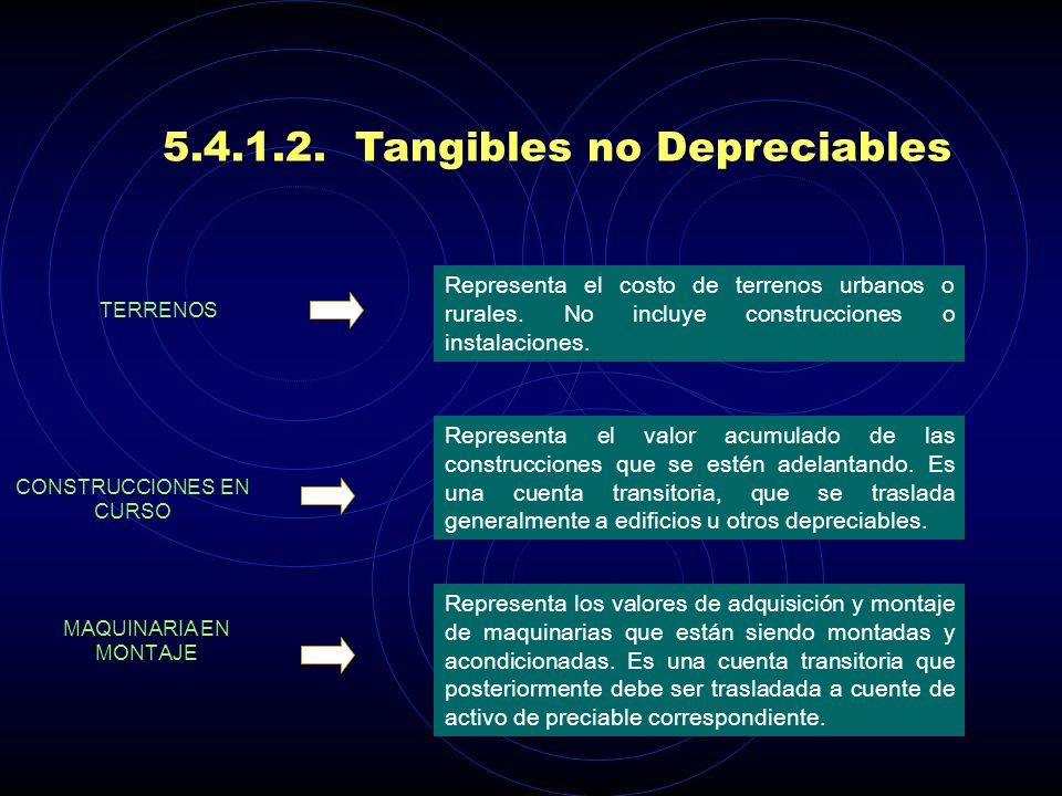 5.4.1.2. Tangibles no Depreciables