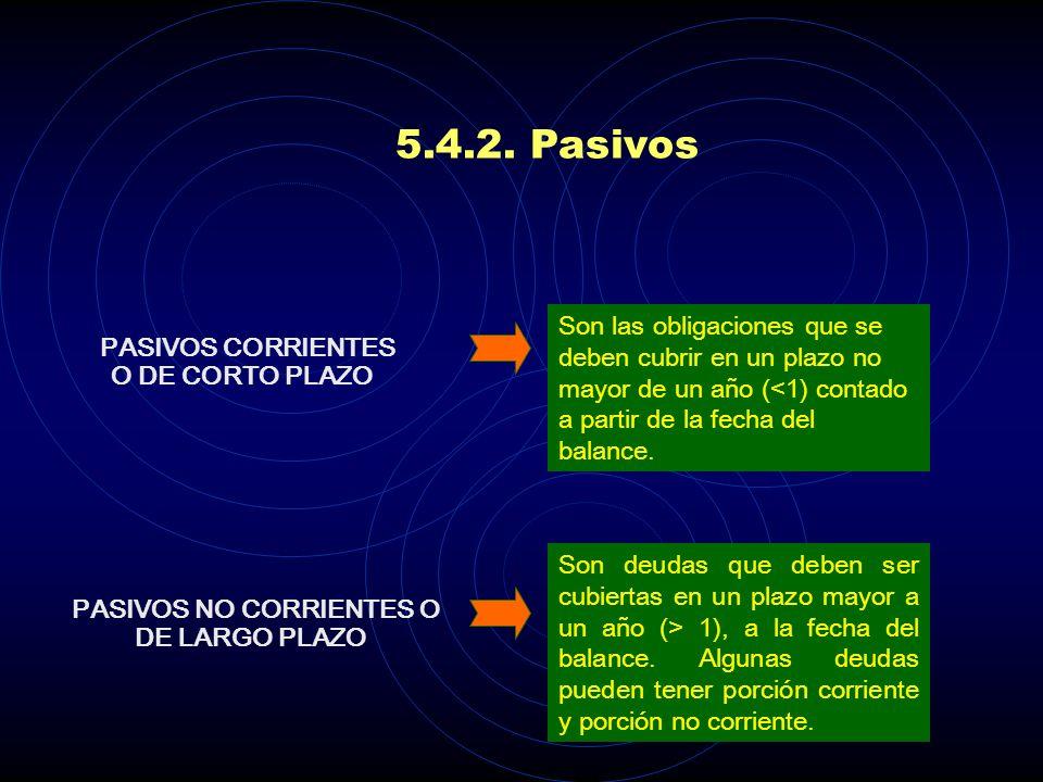 5.4.2. Pasivos Son las obligaciones que se deben cubrir en un plazo no mayor de un año (<1) contado a partir de la fecha del balance.