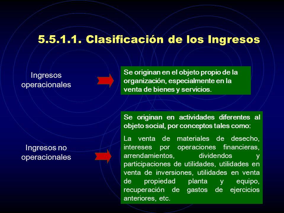 5.5.1.1. Clasificación de los Ingresos