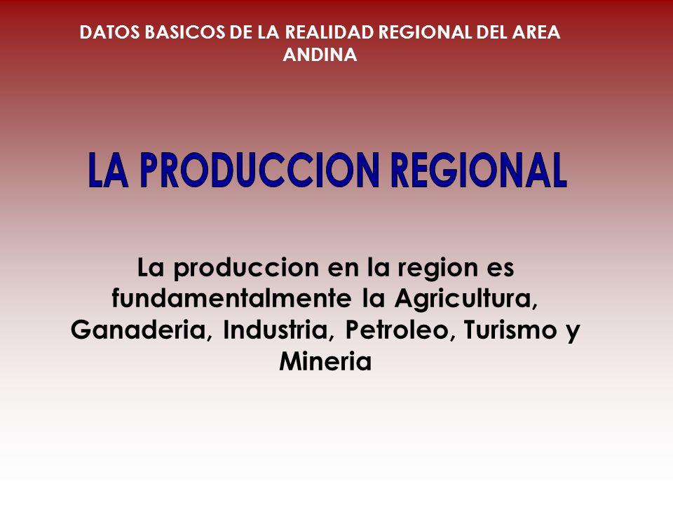 LA PRODUCCION REGIONAL