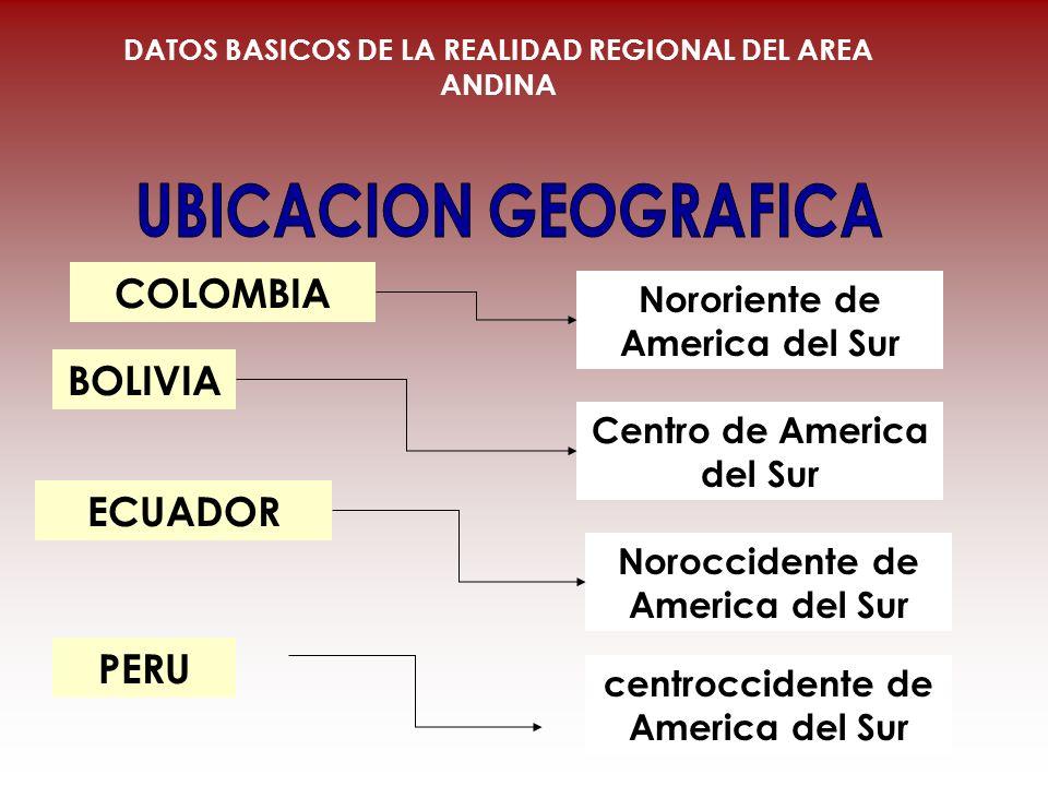 UBICACION GEOGRAFICA COLOMBIA BOLIVIA ECUADOR PERU