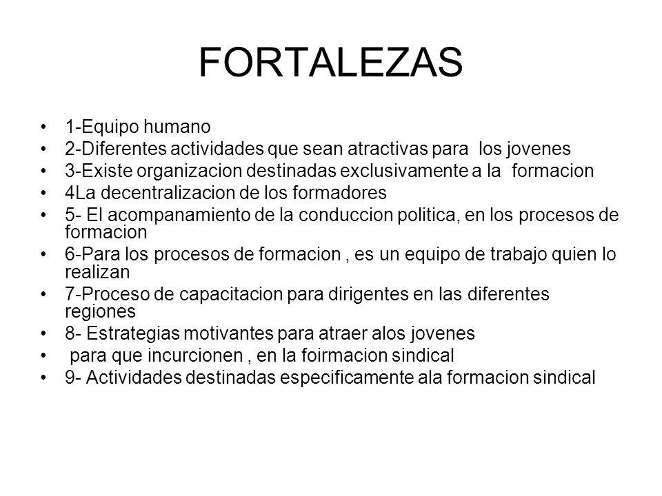 FORTALEZAS 1-Equipo humano