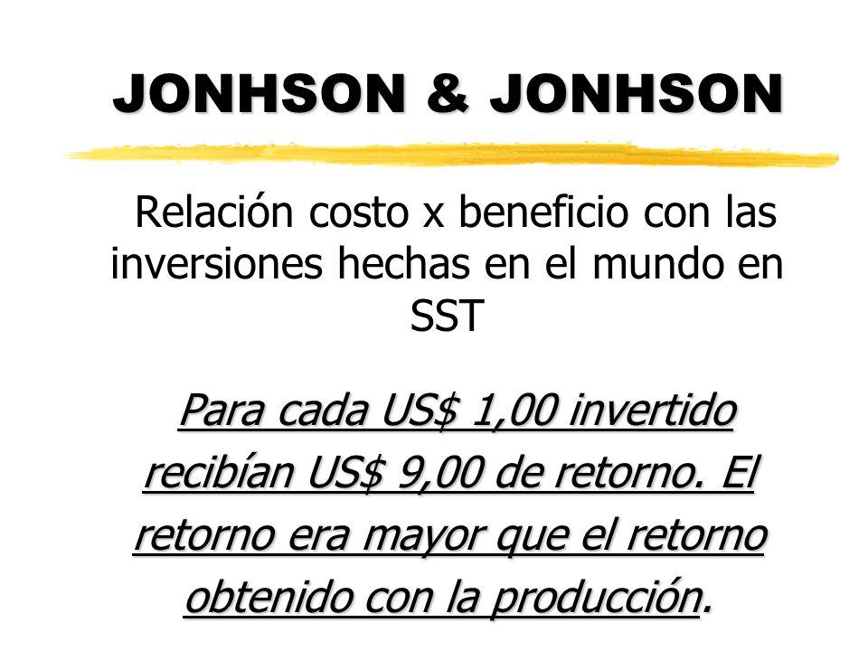 JONHSON & JONHSON Relación costo x beneficio con las inversiones hechas en el mundo en SST.
