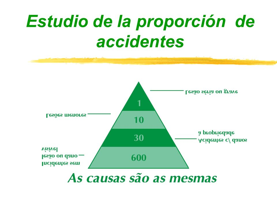 Estudio de la proporción de accidentes