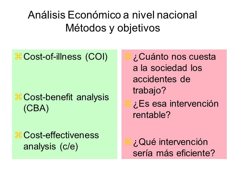Análisis Económico a nivel nacional Métodos y objetivos