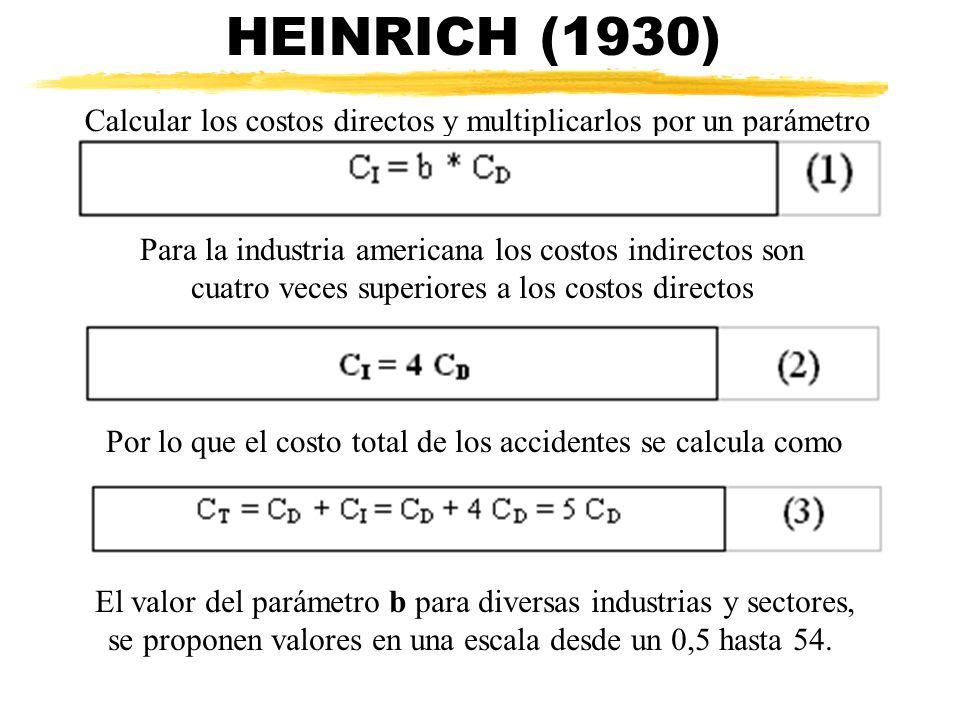 HEINRICH (1930) Calcular los costos directos y multiplicarlos por un parámetro