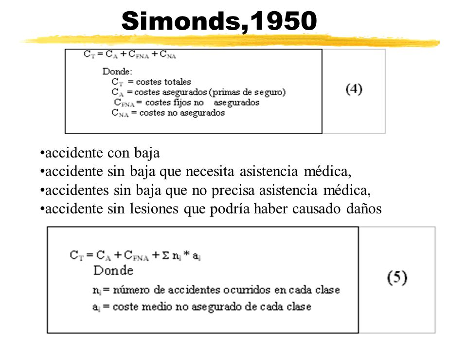 Simonds,1950 accidente con baja
