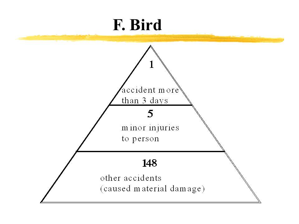 F. Bird